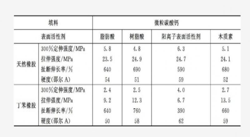 liu酸bei和滑shi粉jie绍